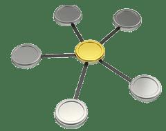 IT Vendor Management